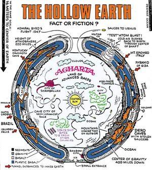 Val - Znanje - Portal za razvoj svijesti | Šuplja Zemlja