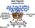 Orgonska energija