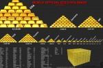 Zlatne rezerve