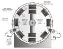 Osnovni princip rada motora